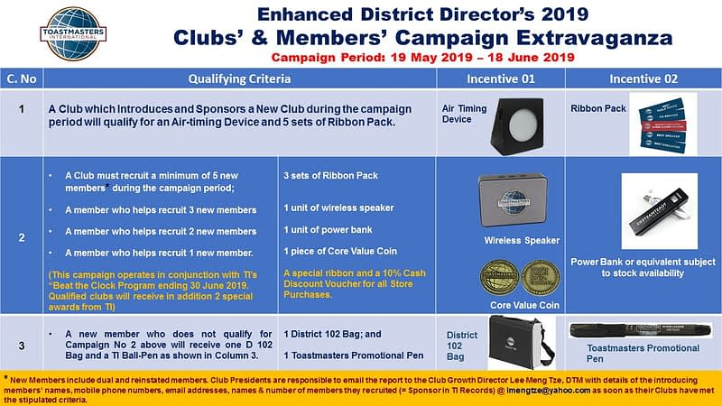 Toastmasters Malaysia District 102 Enhanced Clubs and Members Campaign Extravaganza