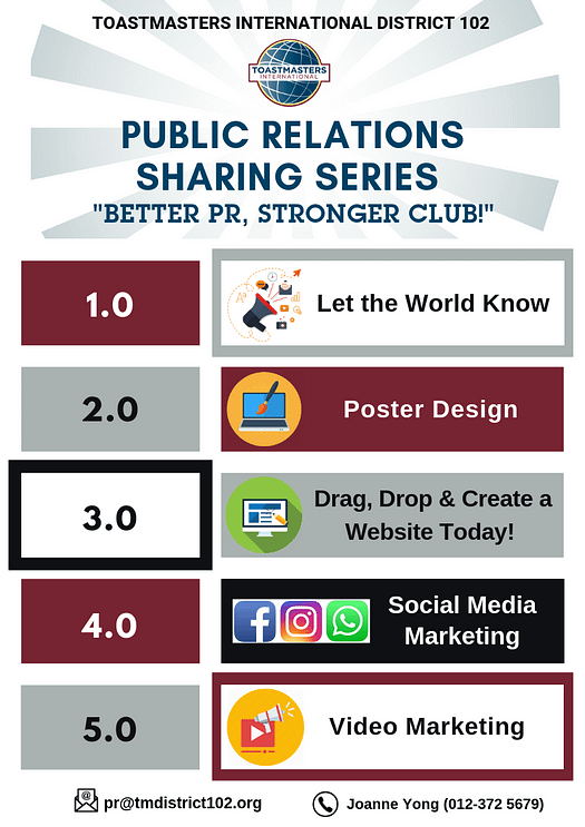 PR sharing series summary