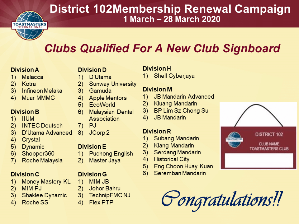 District 102 Membership Renewal Campaign (1 March-28 March 2020)