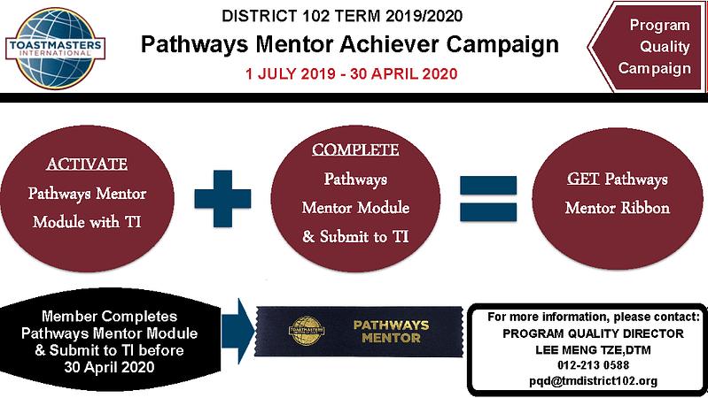PQD Campaign 6 Pathways Mentor Achievers