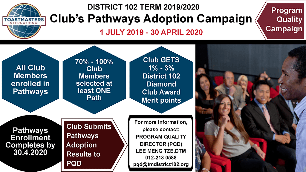 PQD Campaign 4 Pathways adoption