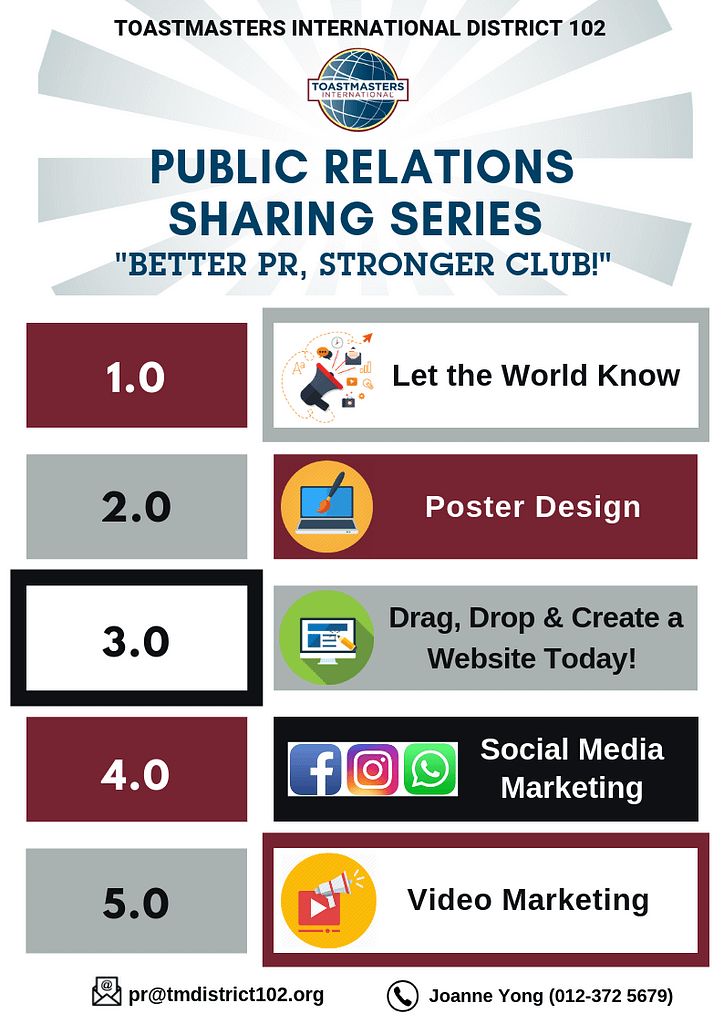 PR sharing series summary