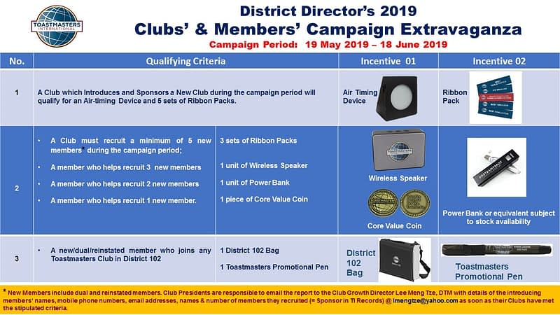Toastmasters Malaysia District 102 Clubs and Members Campaign Extravaganza